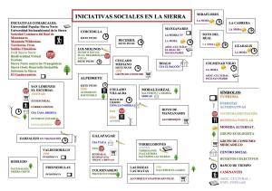 mapa iniciativas sociales USSC